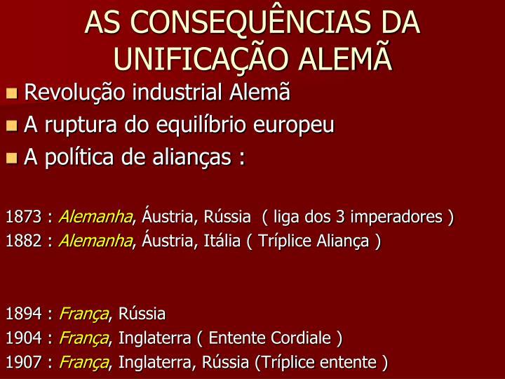 AS CONSEQUÊNCIAS DA UNIFICAÇÃO ALEMÃ