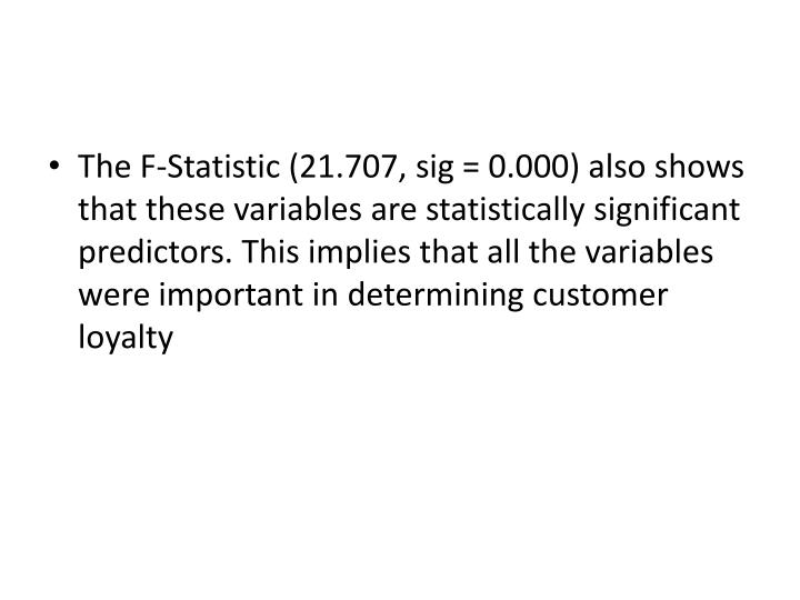 The F-Statistic (21.707, sig = 0.000) also shows that these variables are statistically significant predictors. This implies that all the variables were important in determining customer loyalty