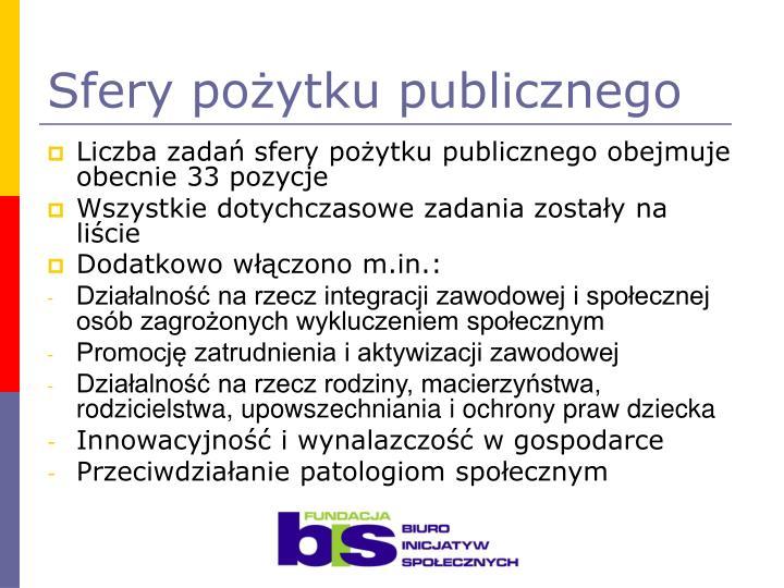 Sfery pożytku publicznego
