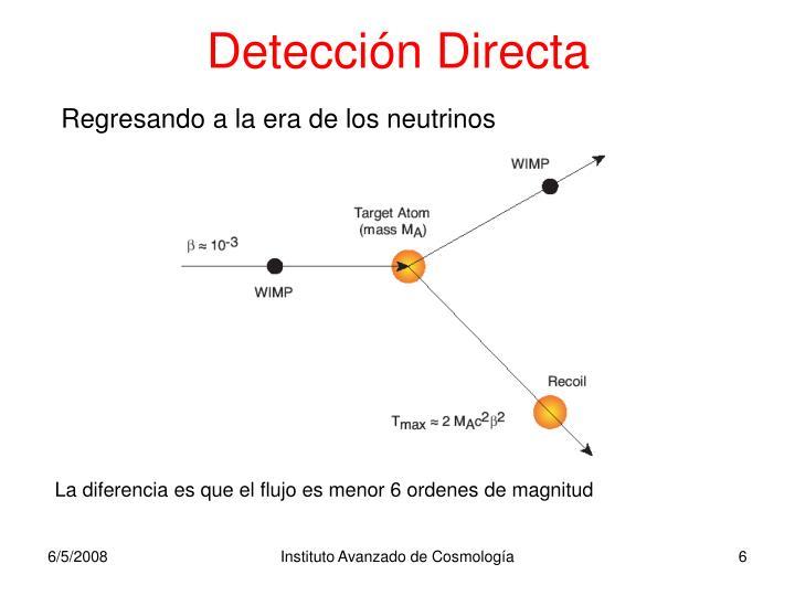 Detección Directa