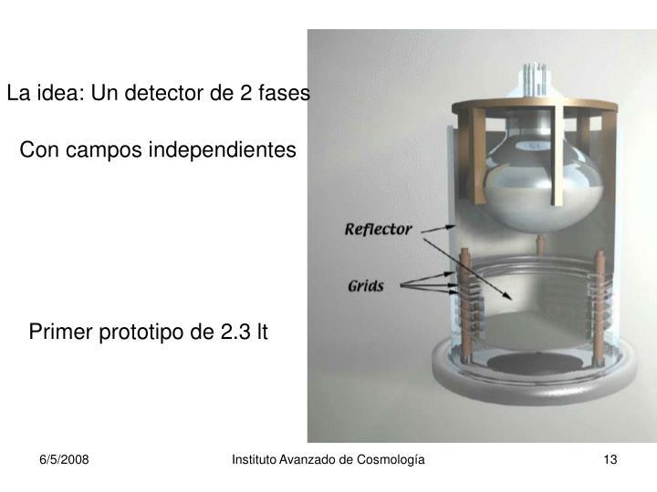 La idea: Un detector de 2 fases