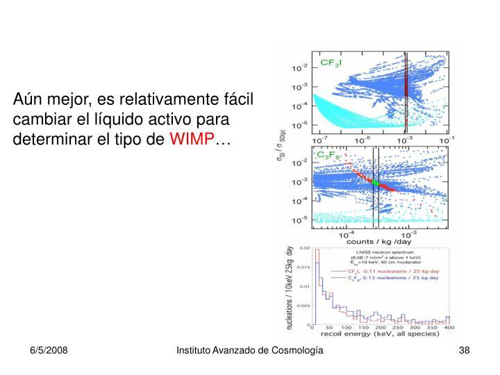 Aún mejor, es relativamente fácil cambiar el líquido activo para determinar el tipo de