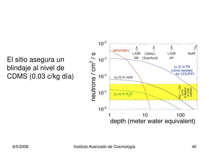 El sitio asegura un blindaje al nivel de CDMS (0.03 c/kg día)