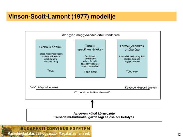 Vinson-Scott-Lamont (1977) modellje