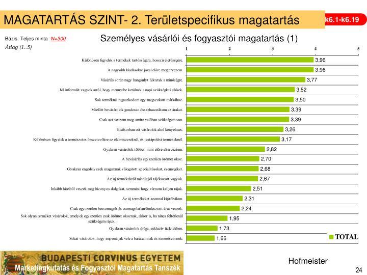 MAGATARTÁS SZINT- 2. Területspecifikus magatartás