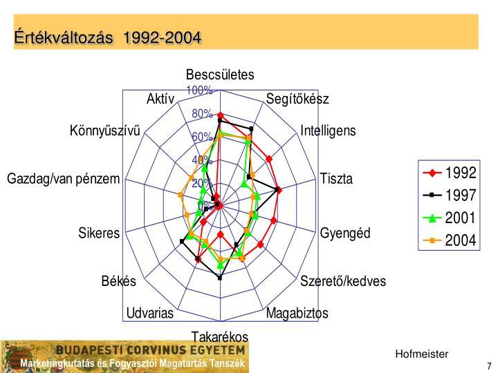 Értékváltozás  1992-2004