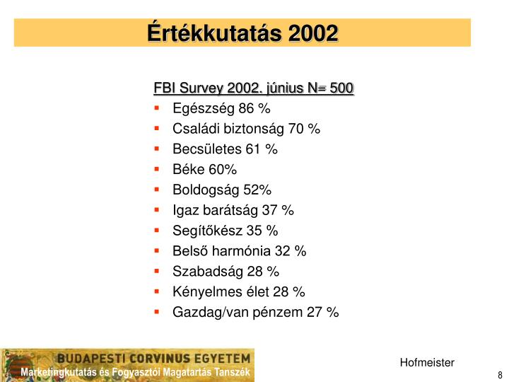 Értékkutatás 2002