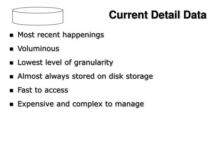 Current Detail Data