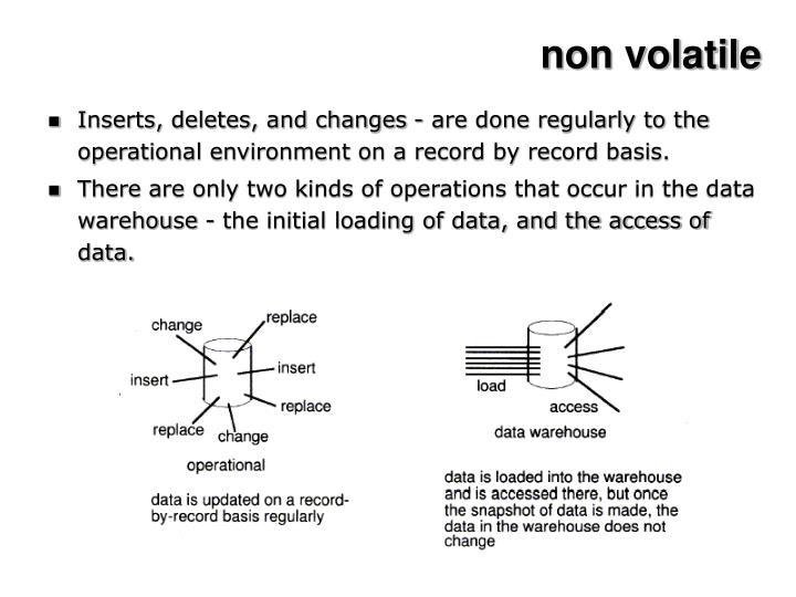 non volatile