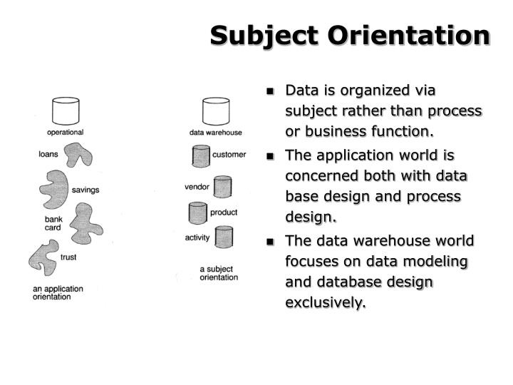 Subject Orientation