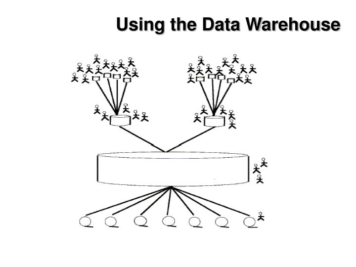 Using the Data Warehouse