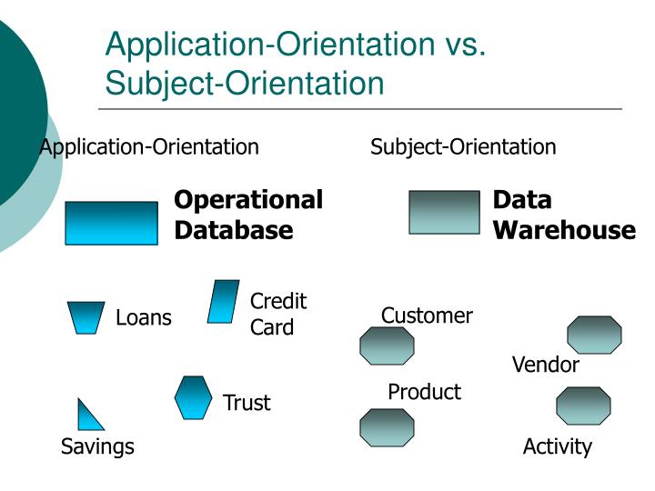 Application-Orientation