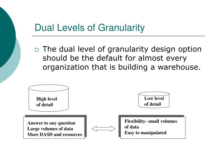 Dual Levels of Granularity