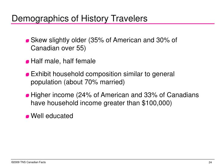 Demographics of History Travelers