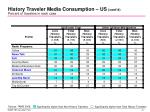 history traveler media consumption us cont d percent of travelers in each case2
