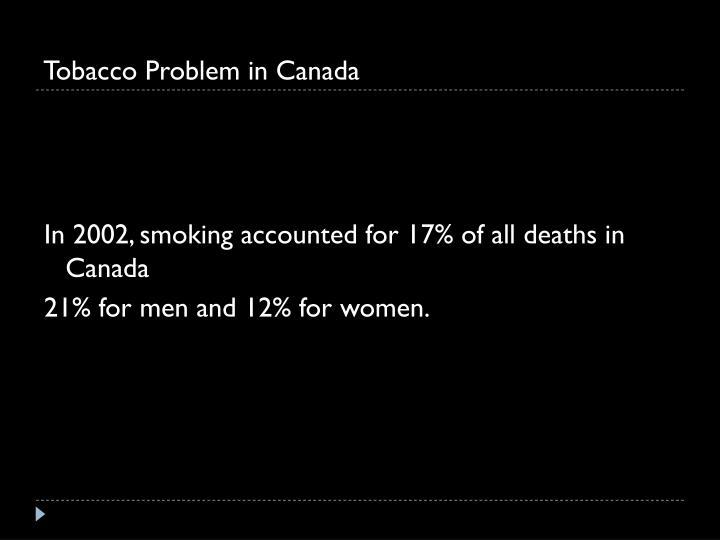 Tobacco Problem in Canada