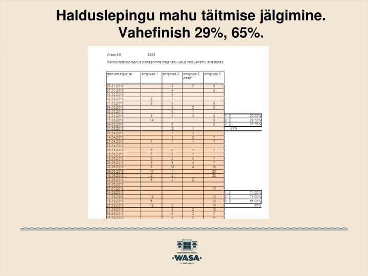 Halduslepingu mahu täitmise jälgimine. Vahefinish 29%, 65%.