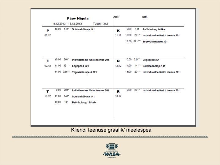 Kliendi teenuse graafik/ meelespea