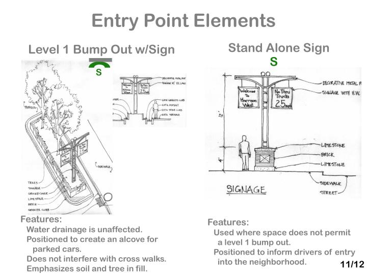 Stand Alone Sign