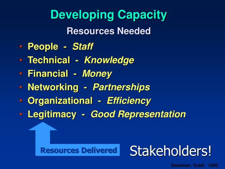 Resources Delivered