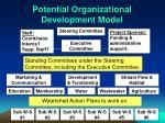 potential organizational development model