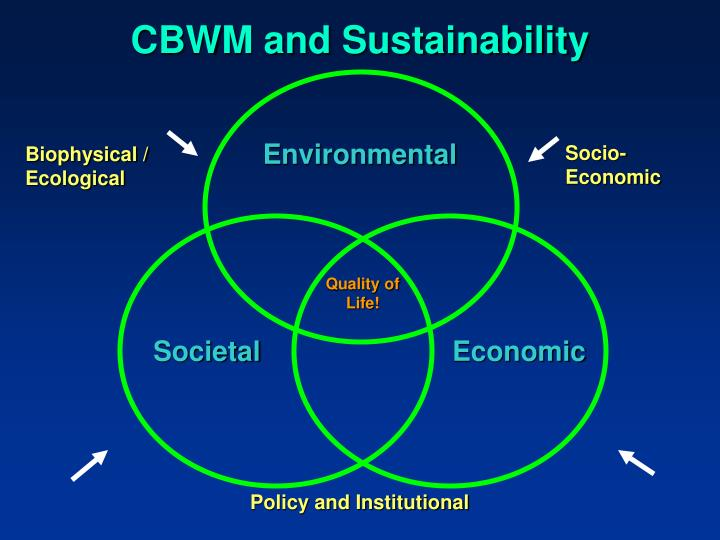 CBWM and Sustainability