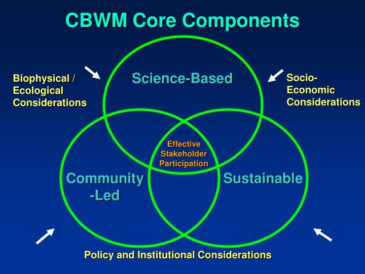 CBWM Core Components