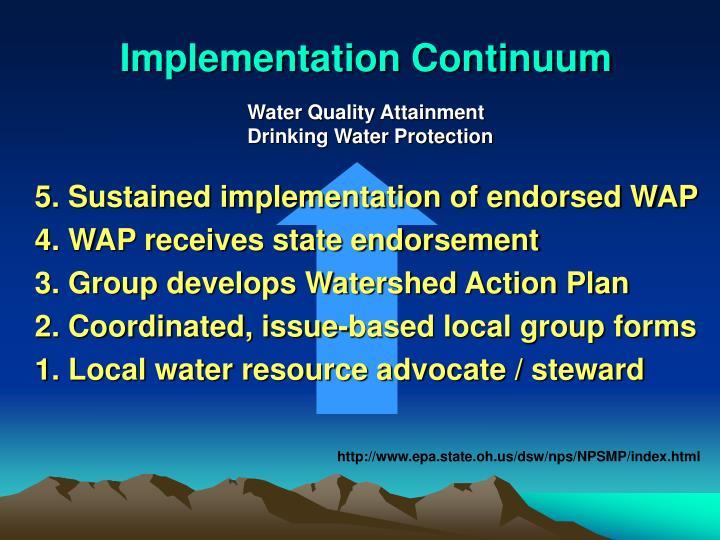 Implementation Continuum