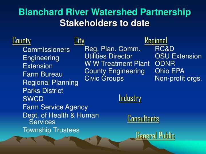 Blanchard River Watershed Partnership
