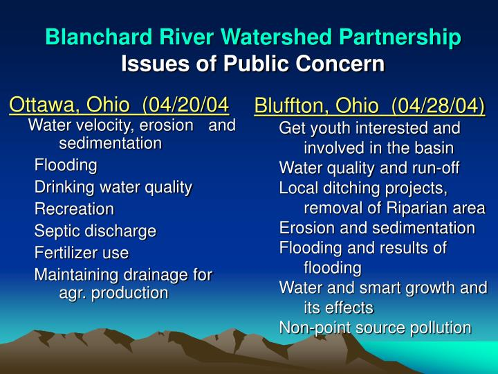 Blanchard River Watershed Partnership