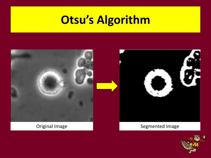 Otsu's Algorithm