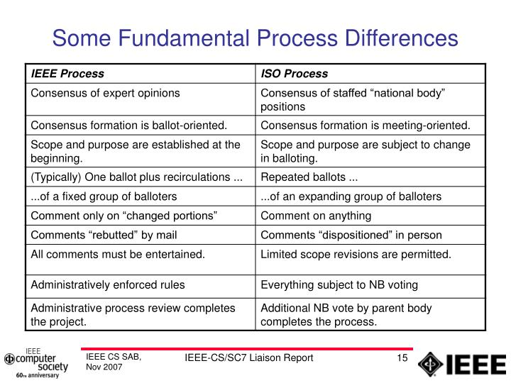 Some Fundamental Process Differences