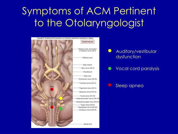 Symptoms of ACM Pertinent