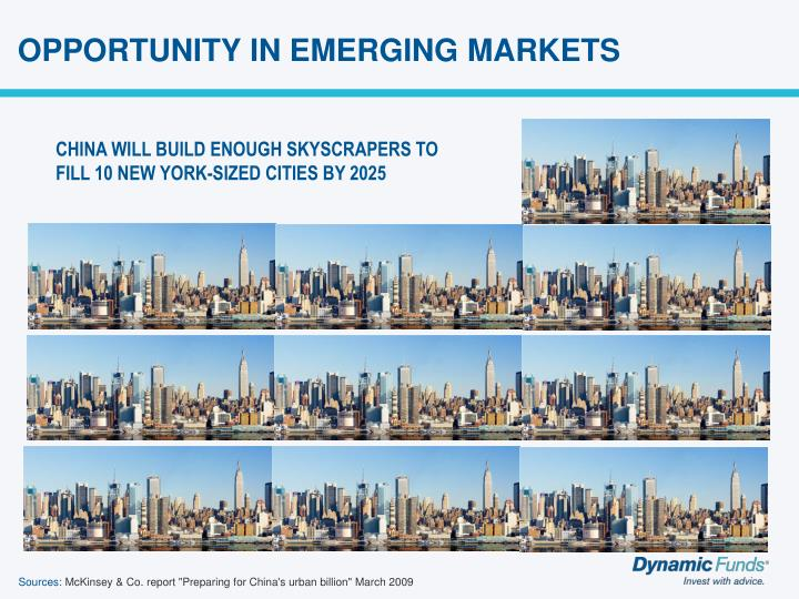 OPPORTUNITY IN EMERGING MARKETS