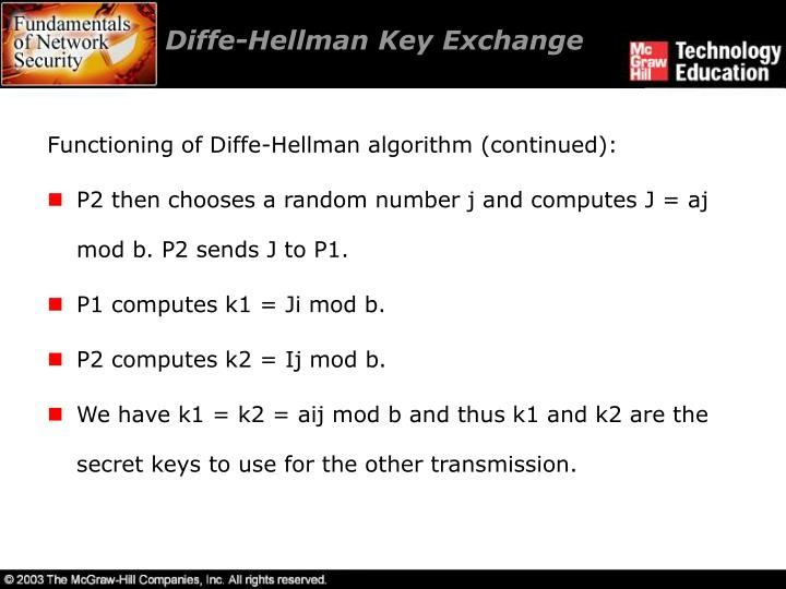 Diffe-Hellman Key Exchange