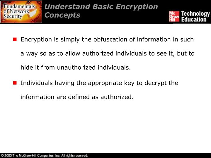 Understand Basic Encryption Concepts