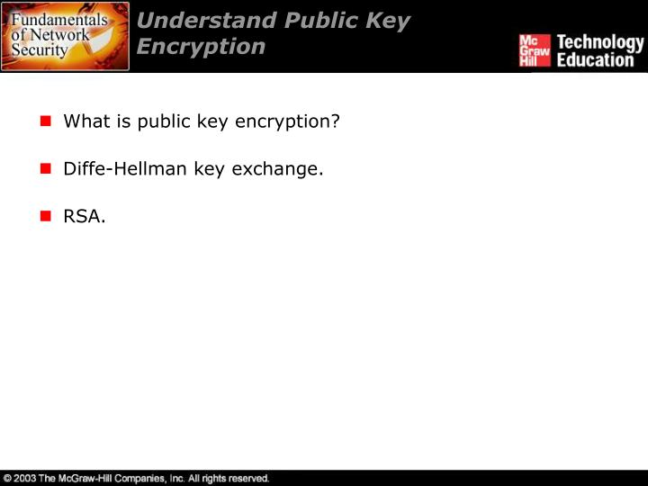Understand Public Key Encryption