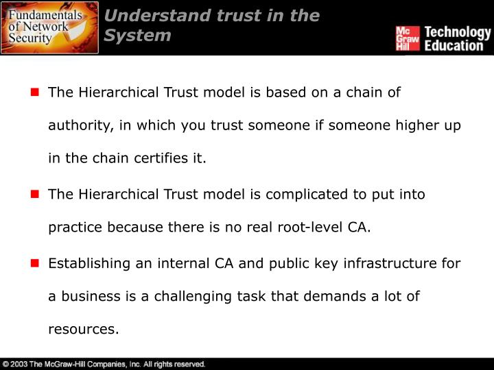 Understand trust in the System