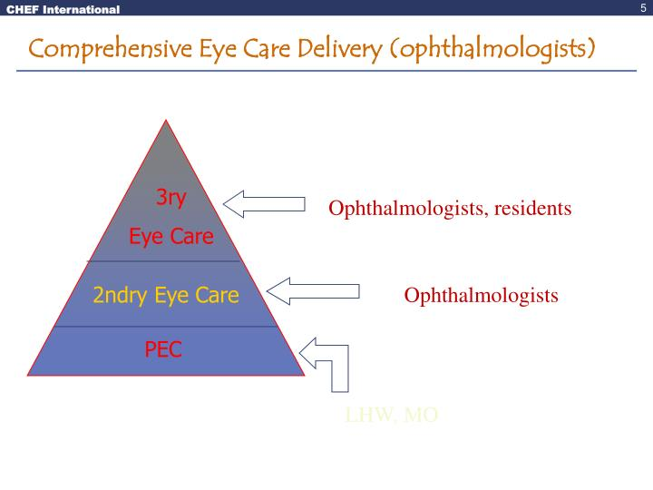 Comprehensive Eye Care Delivery (ophthalmologists)