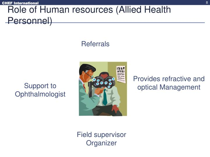 Role of Human resources (Allied Health Personnel)