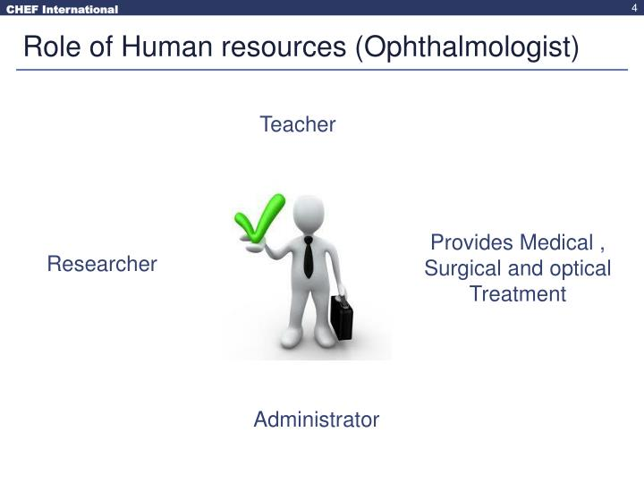 Role of Human resources (Ophthalmologist)
