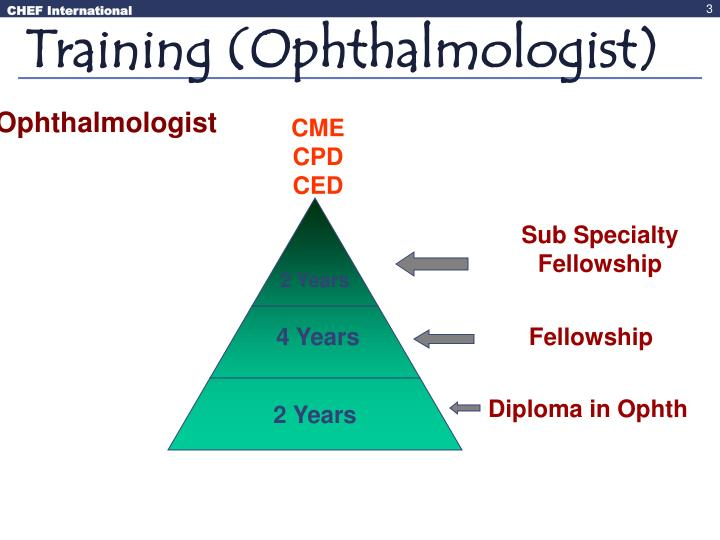 Training ophthalmologist