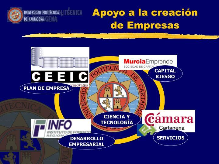 Apoyo a la creación de Empresas