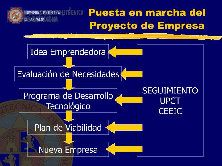 Puesta en marcha del Proyecto de Empresa
