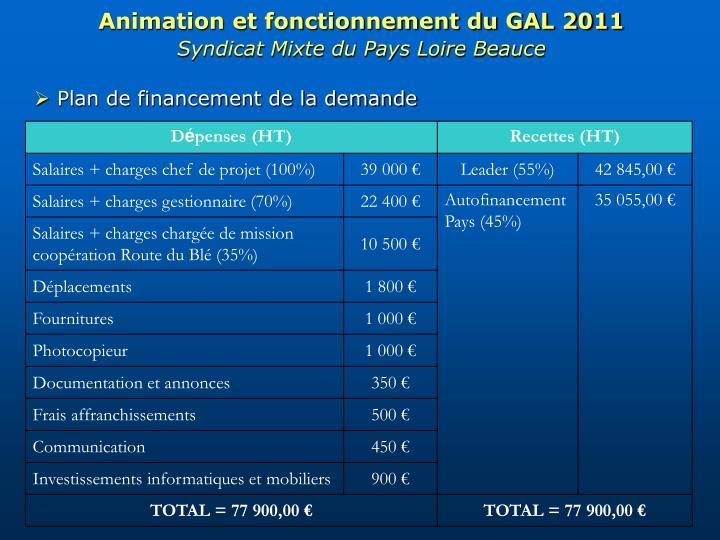 Animation et fonctionnement du GAL 2011