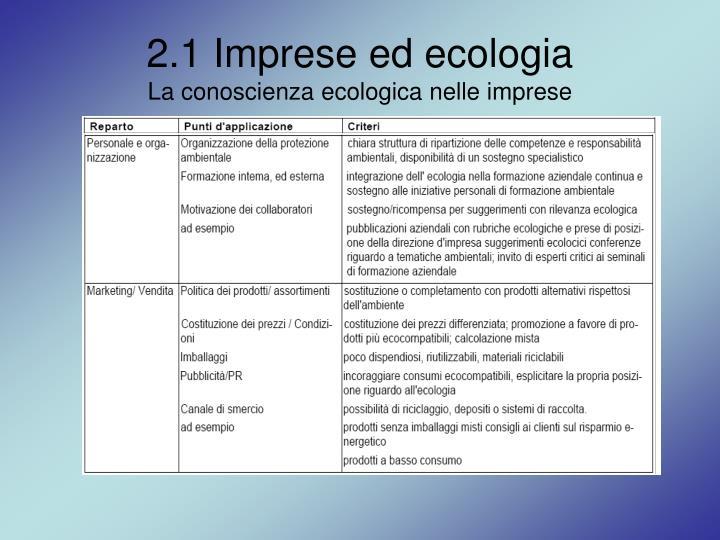2.1 Imprese ed ecologia
