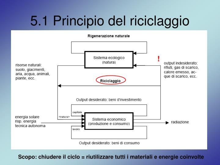 5.1 Principio del riciclaggio