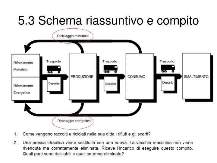 5.3 Schema riassuntivo e compito