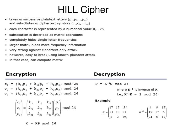 HILL Cipher