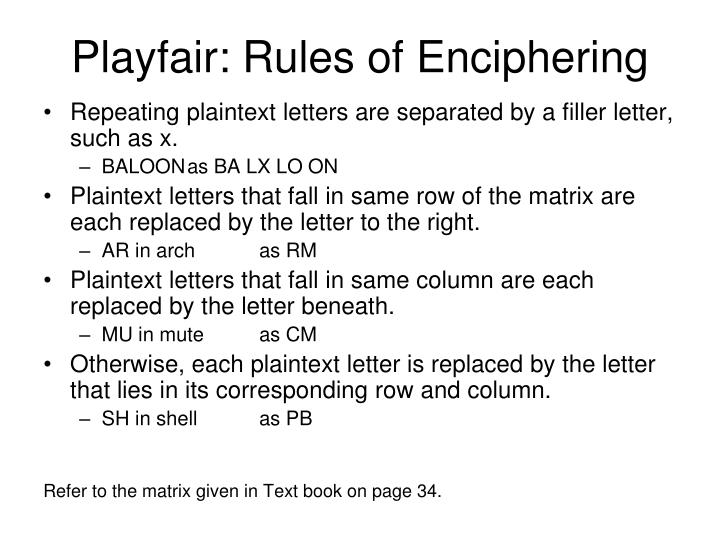 Playfair: Rules of Enciphering